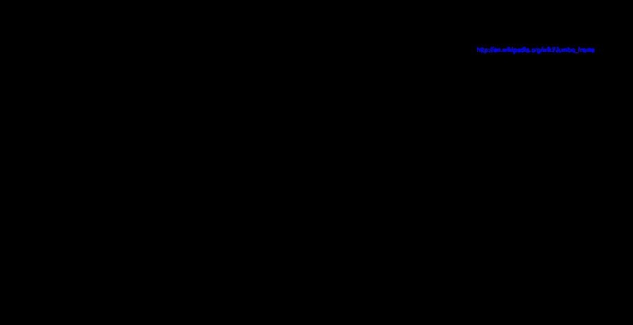 EDSA 401 SDL