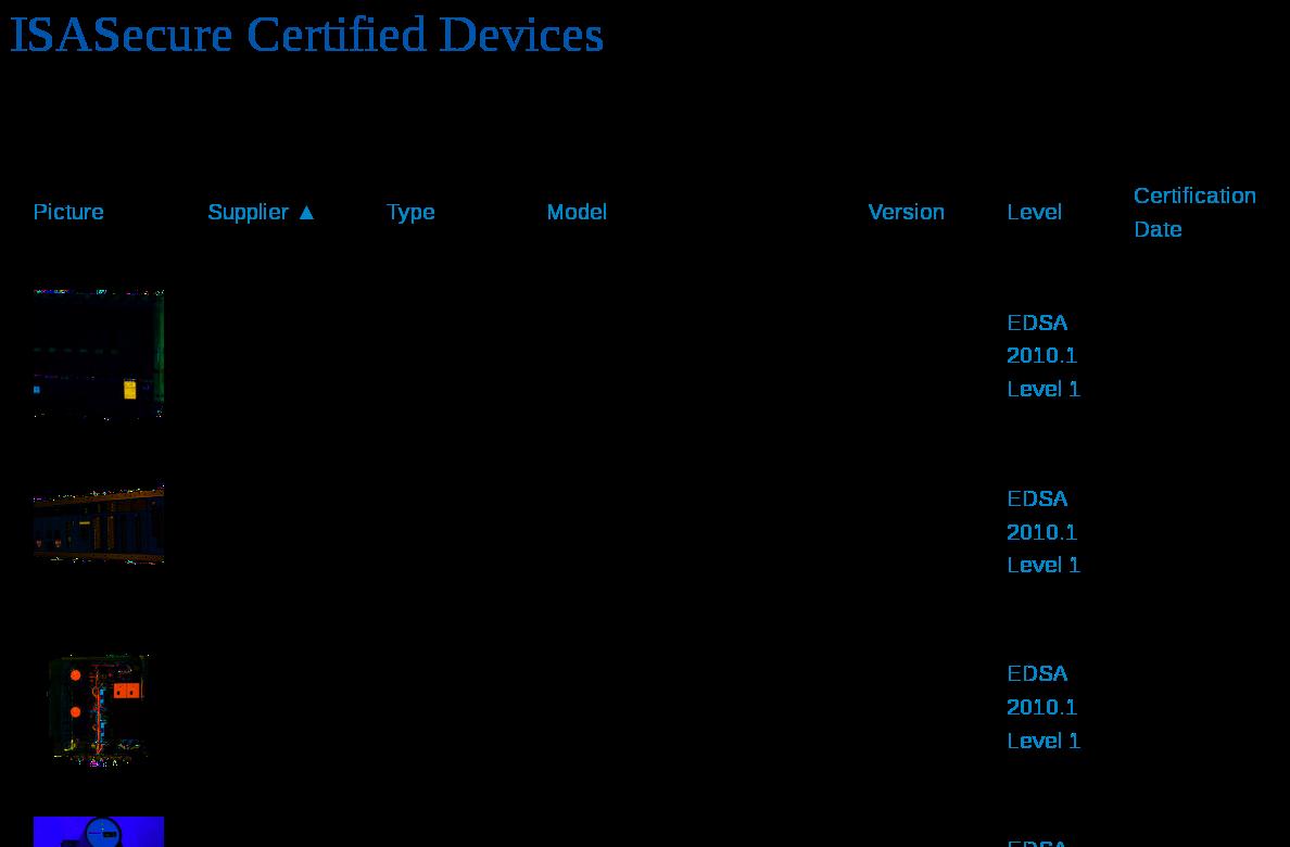 ISA-Secure - équipements certifiés